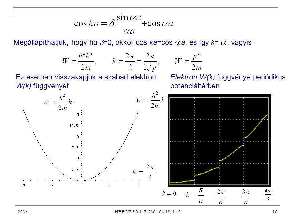 2006 HEFOP 3.3.1-P.-2004-06-18/1.10 10 Megállapíthatjuk, hogy ha  =0, akkor cos ka=cos a, és így k=, vagyis Ez esetben visszakapjuk a szabad elektron W(k) függvényét Elektron W(k) függvénye periódikus potenciáltérben