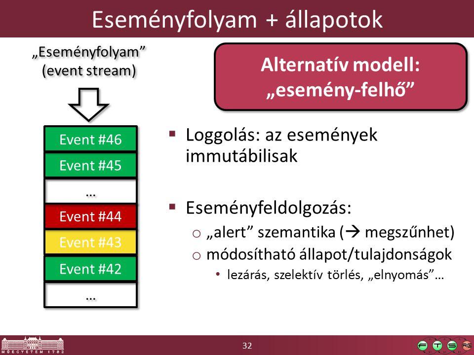 """32 Eseményfolyam + állapotok Event #42 Event #43 Event #44 … … Event #45 Event #46 """"Eseményfolyam (event stream) """"Eseményfolyam (event stream)  Loggolás: az események immutábilisak  Eseményfeldolgozás: o """"alert szemantika (  megszűnhet) o módosítható állapot/tulajdonságok lezárás, szelektív törlés, """"elnyomás … … … Alternatív modell: """"esemény-felhő Alternatív modell: """"esemény-felhő"""