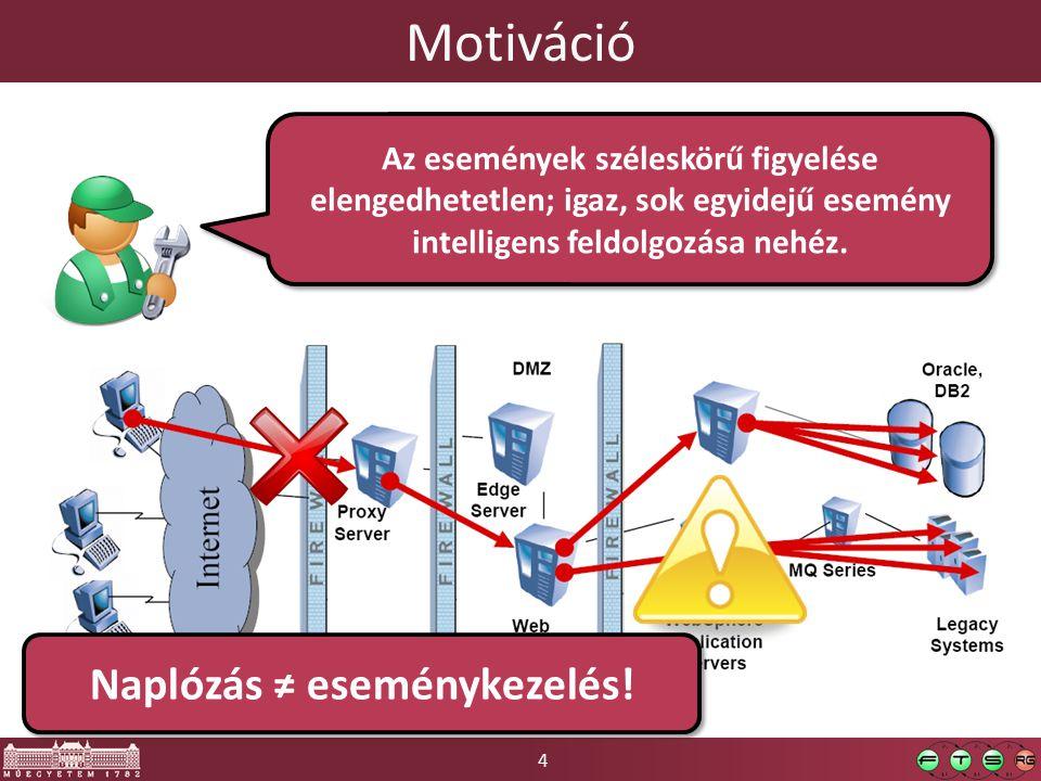 4 Motiváció Az események széleskörű figyelése elengedhetetlen; igaz, sok egyidejű esemény intelligens feldolgozása nehéz.