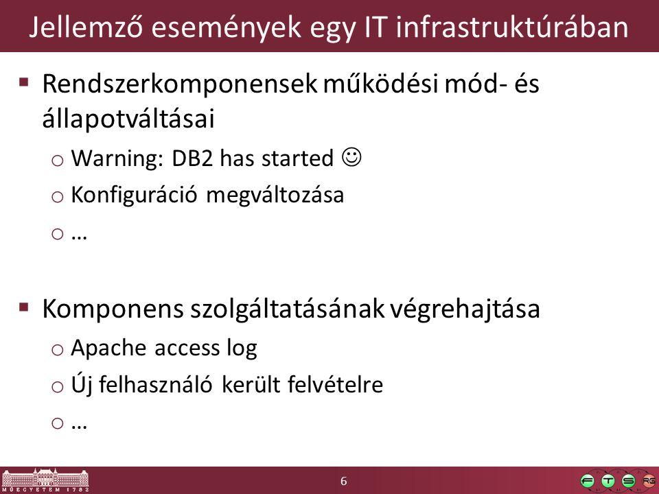 17 Az események néhány tulajdonsága  Source: a jelző program/komponens/driver…  Event ID  Level (nem sec.
