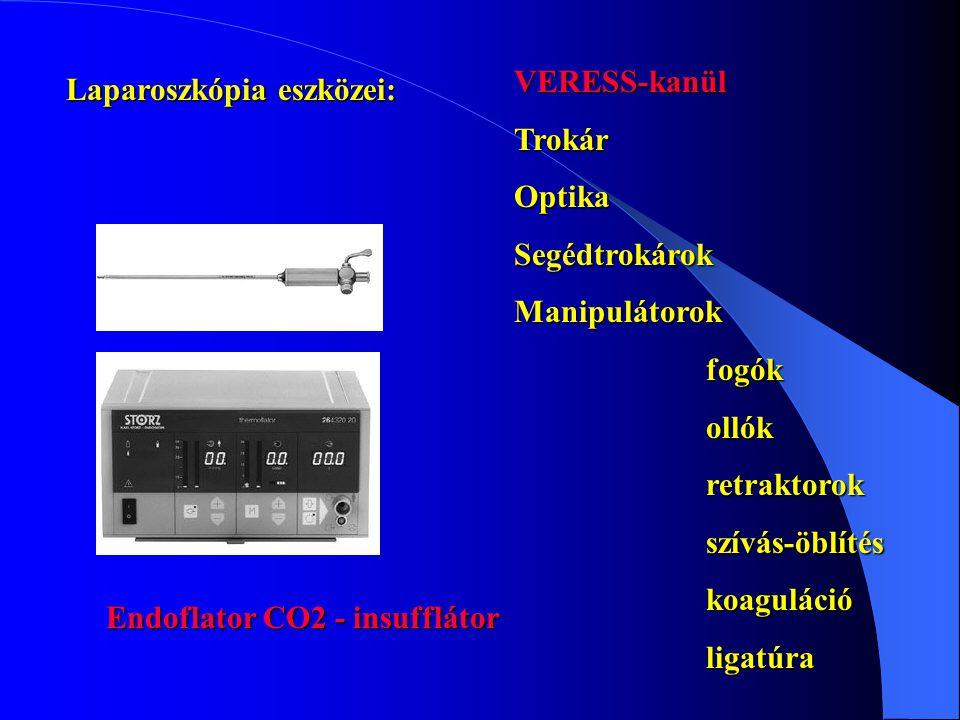 Laparoszkópia eszközei: VERESS-kanülTrokárOptikaSegédtrokárokManipulátorokfogókollókretraktorokszívás-öblítéskoagulációligatúra Endoflator CO2 - insuf