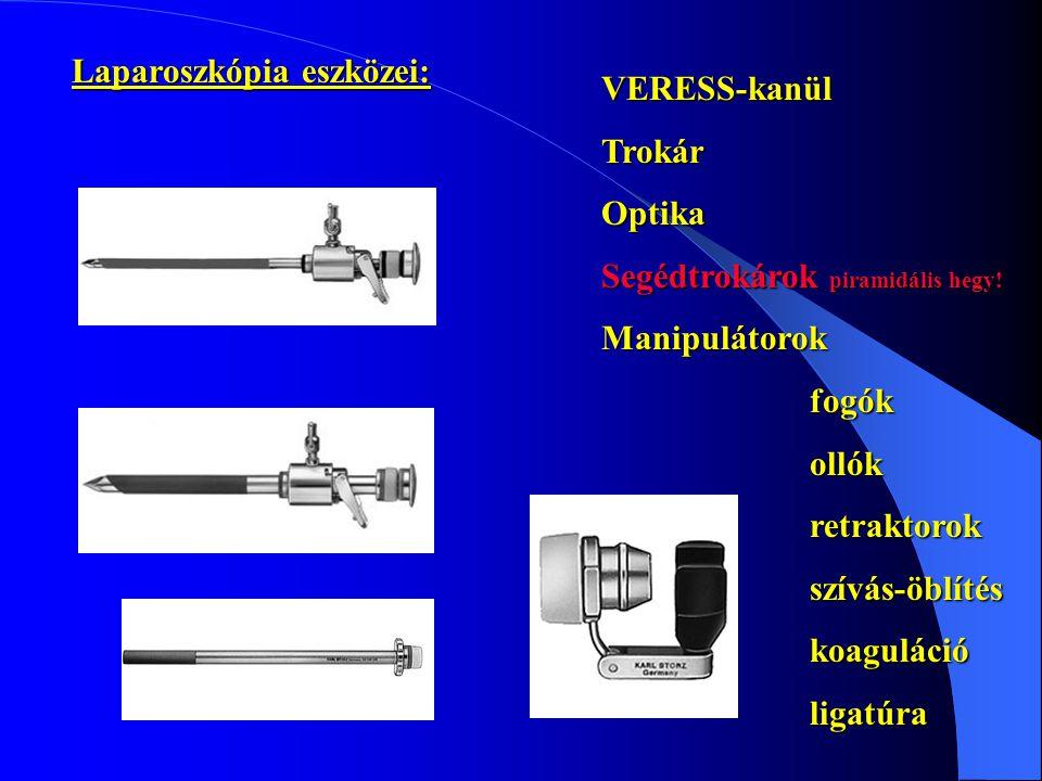 Laparoszkópia eszközei: VERESS-kanülTrokárOptikaSegédtrokárokManipulátorokfogókollókretraktorokszívás-öblítéskoagulációligatúra