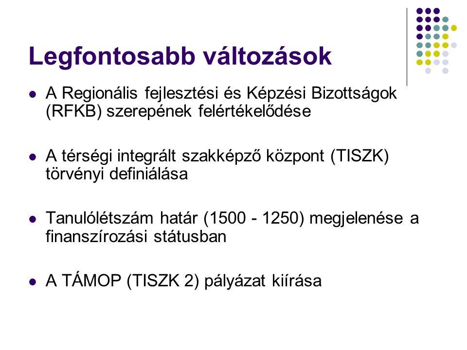 Legfontosabb változások A Regionális fejlesztési és Képzési Bizottságok (RFKB) szerepének felértékelődése A térségi integrált szakképző központ (TISZK) törvényi definiálása Tanulólétszám határ (1500 - 1250) megjelenése a finanszírozási státusban A TÁMOP (TISZK 2) pályázat kiírása