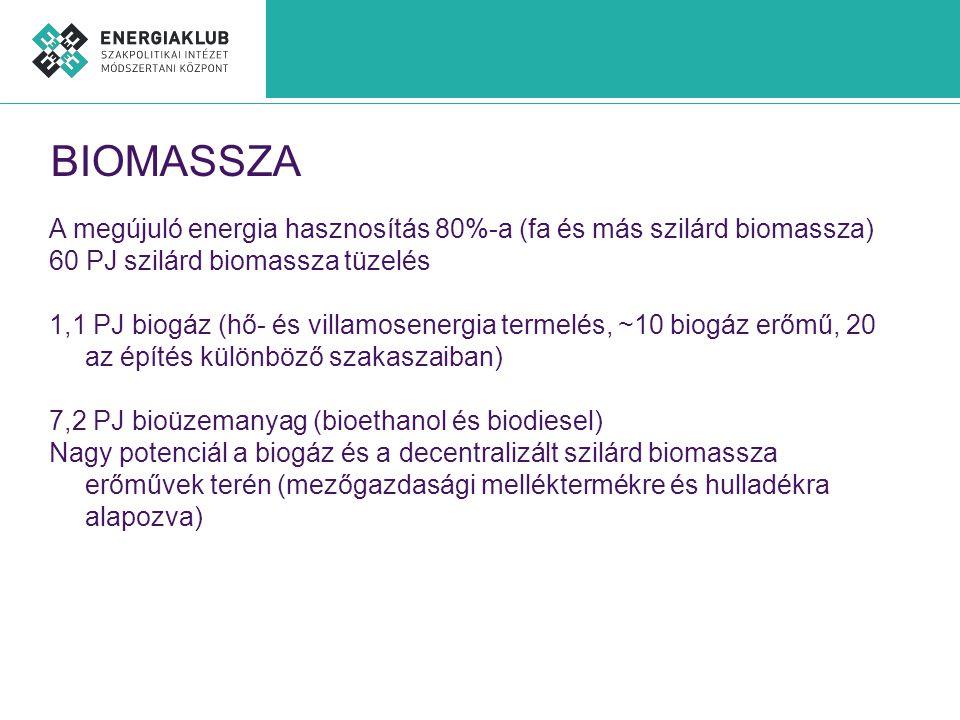 BIOMASSZA A megújuló energia hasznosítás 80%-a (fa és más szilárd biomassza) 60 PJ szilárd biomassza tüzelés 1,1 PJ biogáz (hő- és villamosenergia termelés, ~10 biogáz erőmű, 20 az építés különböző szakaszaiban) 7,2 PJ bioüzemanyag (bioethanol és biodiesel) Nagy potenciál a biogáz és a decentralizált szilárd biomassza erőművek terén (mezőgazdasági melléktermékre és hulladékra alapozva)
