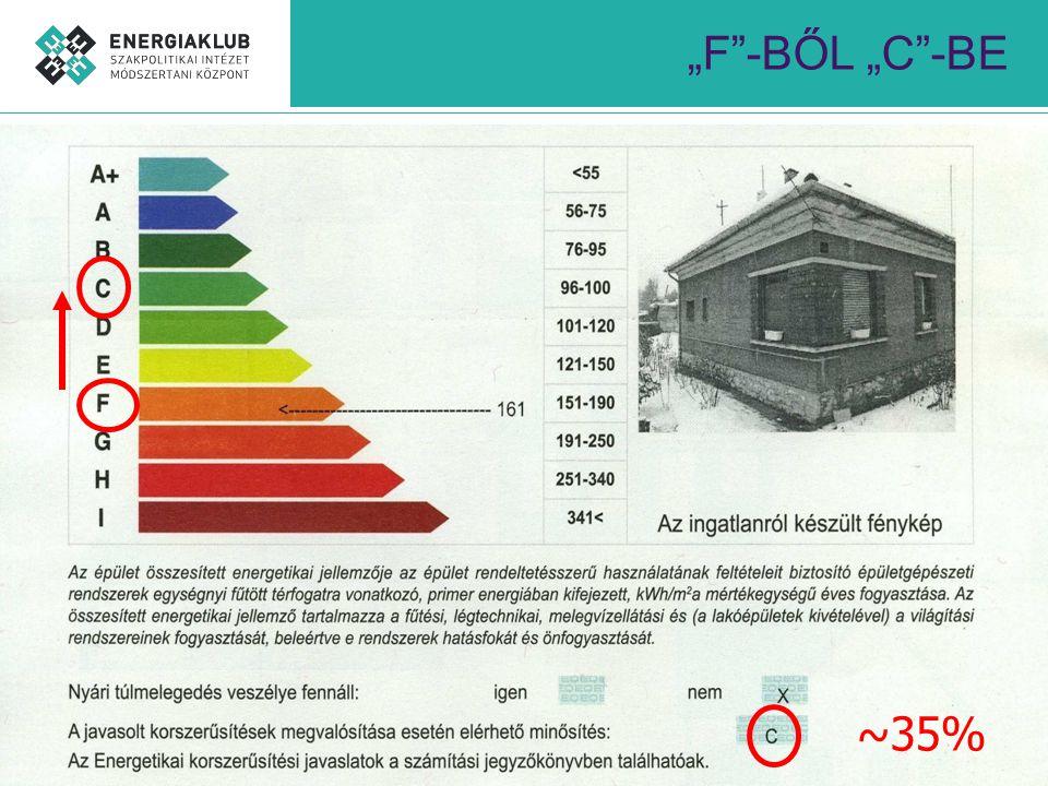VÍZENERGIA 113,5 MW, 228 GWh (2009) Zöld áram 8%-a Kis vízerőművi kapacitás megduplázható lenne Új erőmű 2008-ban: 1,5 MW, Rába folyón