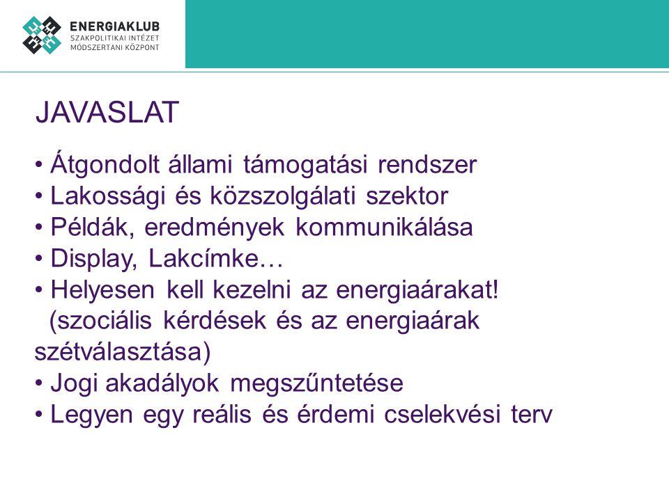 JAVASLAT Átgondolt állami támogatási rendszer Lakossági és közszolgálati szektor Példák, eredmények kommunikálása Display, Lakcímke… Helyesen kell kezelni az energiaárakat.