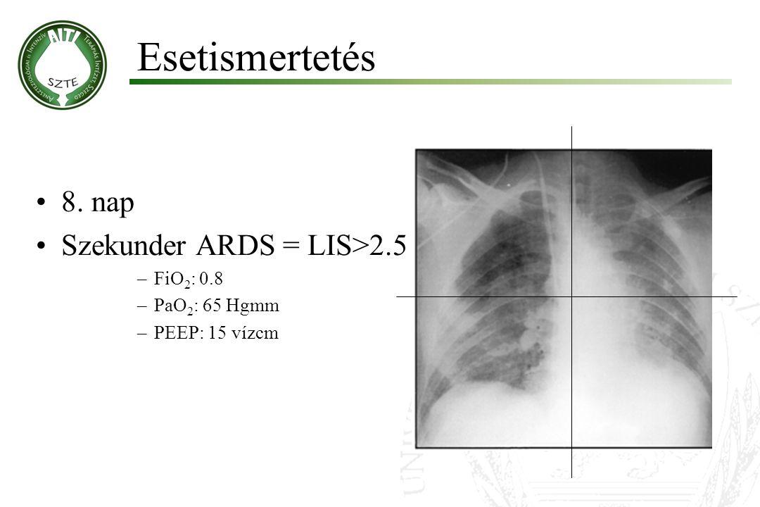 8. nap Szekunder ARDS = LIS>2.5 –FiO 2 : 0.8 –PaO 2 : 65 Hgmm –PEEP: 15 vízcm Esetismertetés