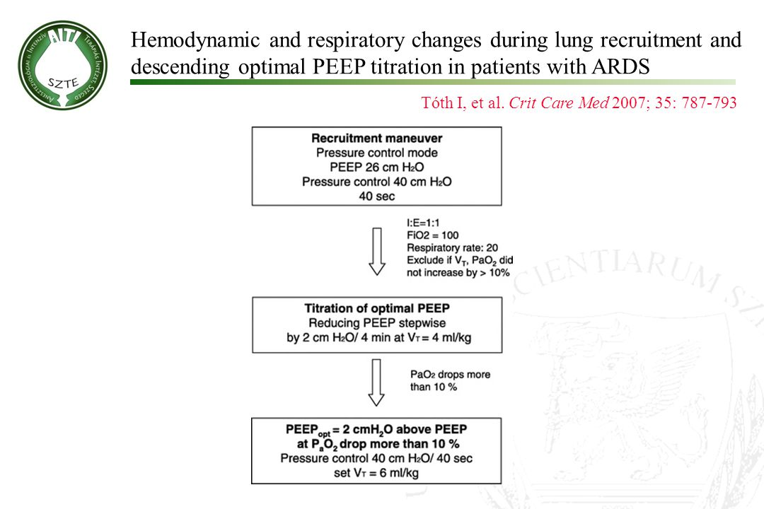 Hemodynamic and respiratory changes during lung recruitment and descending optimal PEEP titration in patients with ARDS Tóth I, et al. Crit Care Med 2