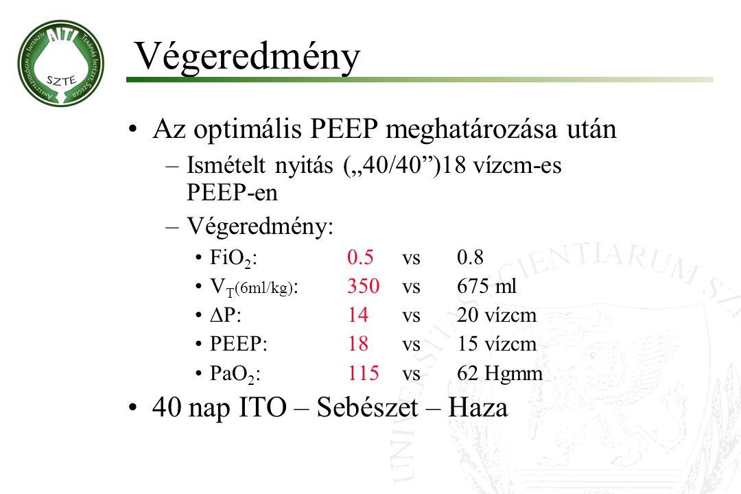 """Az optimális PEEP meghatározása után –Ismételt nyitás (""""40/40"""")18 vízcm-es PEEP-en –Végeredmény: FiO 2 : 0.5 vs 0.8 V T (6ml/kg) :350 vs 675 ml  P: 1"""