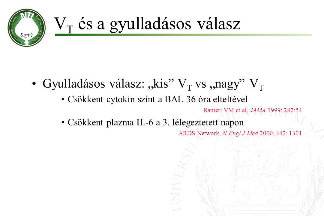"""V T és a gyulladásos válasz Gyulladásos válasz: """"kis"""" V T vs """"nagy"""" V T Csökkent cytokin szint a BAL 36 óra elteltével Ranieri VM et al, JAMA 1999; 28"""