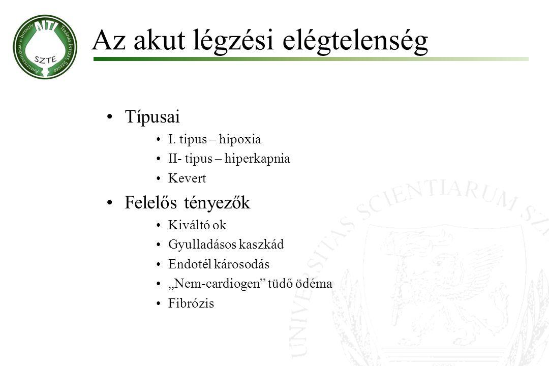 Az akut légzési elégtelenség Típusai I. tipus – hipoxia II- tipus – hiperkapnia Kevert Felelős tényezők Kiváltó ok Gyulladásos kaszkád Endotél károsod