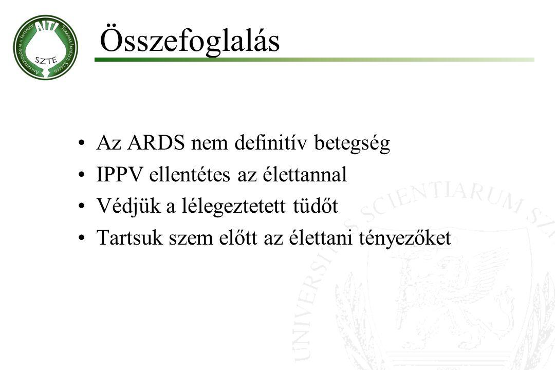 Az ARDS nem definitív betegség IPPV ellentétes az élettannal Védjük a lélegeztetett tüdőt Tartsuk szem előtt az élettani tényezőket Összefoglalás