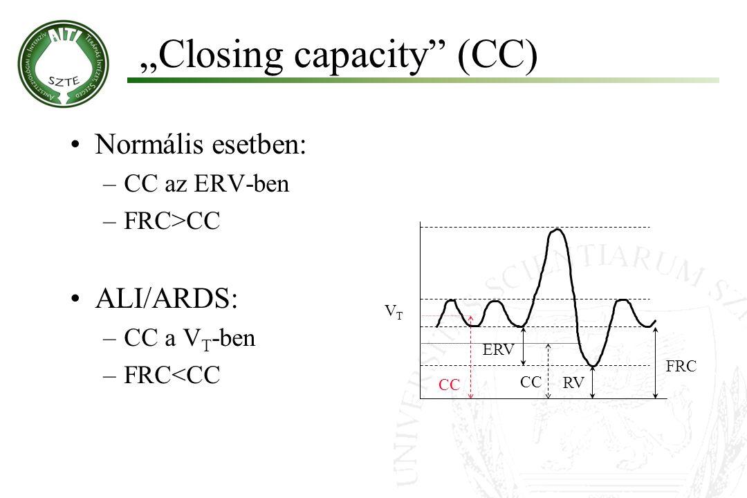 """Normális esetben: –CC az ERV-ben –FRC>CC ALI/ARDS: –CC a V T -ben –FRC<CC VTVT FRC ERV RV CC """"Closing capacity"""" (CC)"""