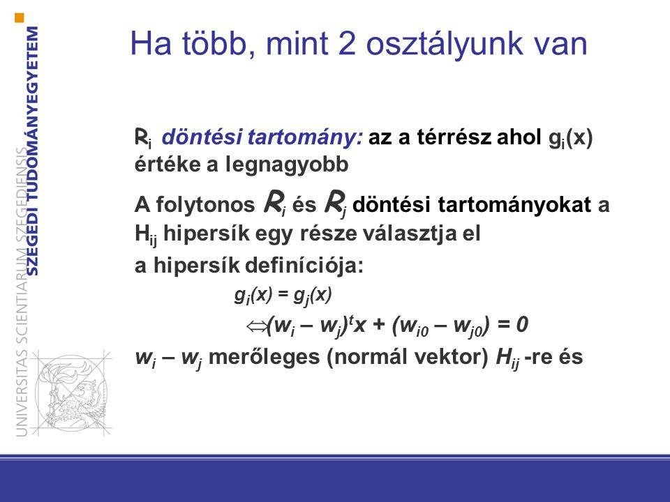 R i döntési tartomány: az a térrész ahol g i (x) értéke a legnagyobb A folytonos R i és R j döntési tartományokat a H ij hipersík egy része választja