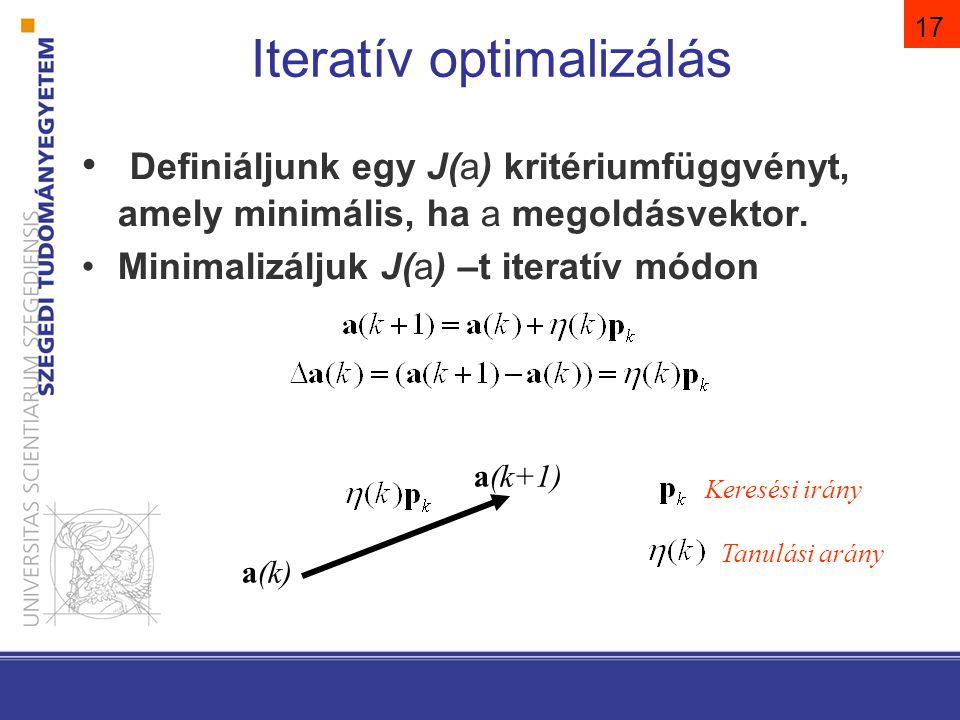 17 Iteratív optimalizálás Definiáljunk egy J(a) kritériumfüggvényt, amely minimális, ha a megoldásvektor. Minimalizáljuk J(a) –t iteratív módon a(k) a