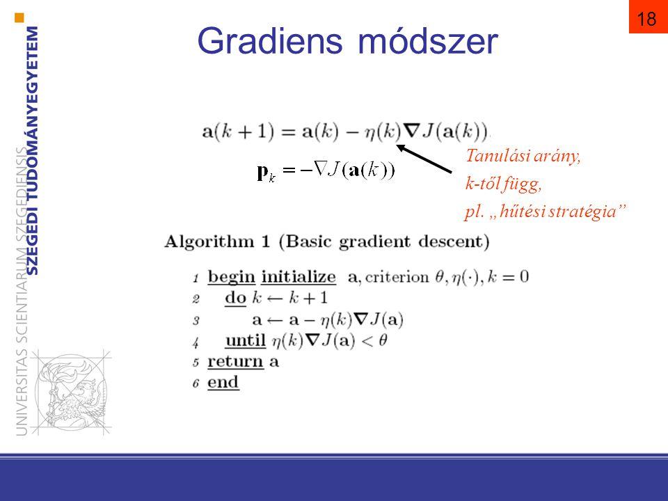 """18 Gradiens módszer Tanulási arány, k-től függ, pl. """"hűtési stratégia"""""""