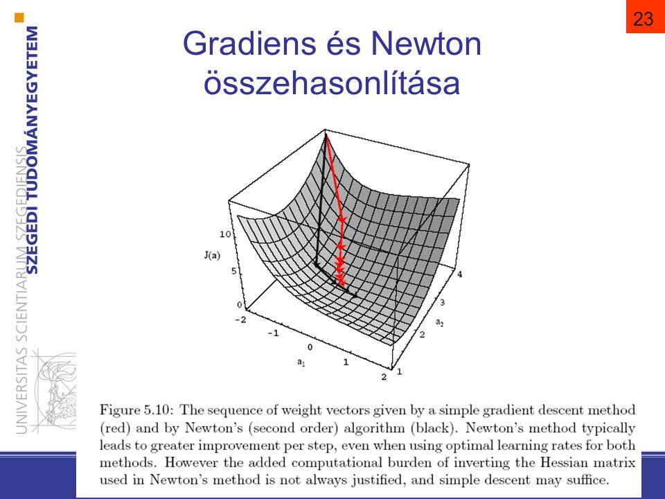 23 Gradiens és Newton összehasonlítása