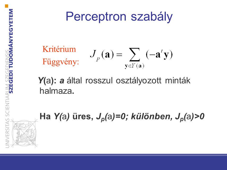 25 Perceptron szabály Y(a): a által rosszul osztályozott minták halmaza. Ha Y(a) üres, J p (a)=0; különben, J p (a)>0 Kritérium Függvény: