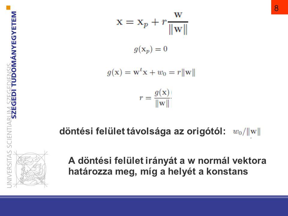 8 döntési felület távolsága az origótól: A döntési felület irányát a w normál vektora határozza meg, míg a helyét a konstans