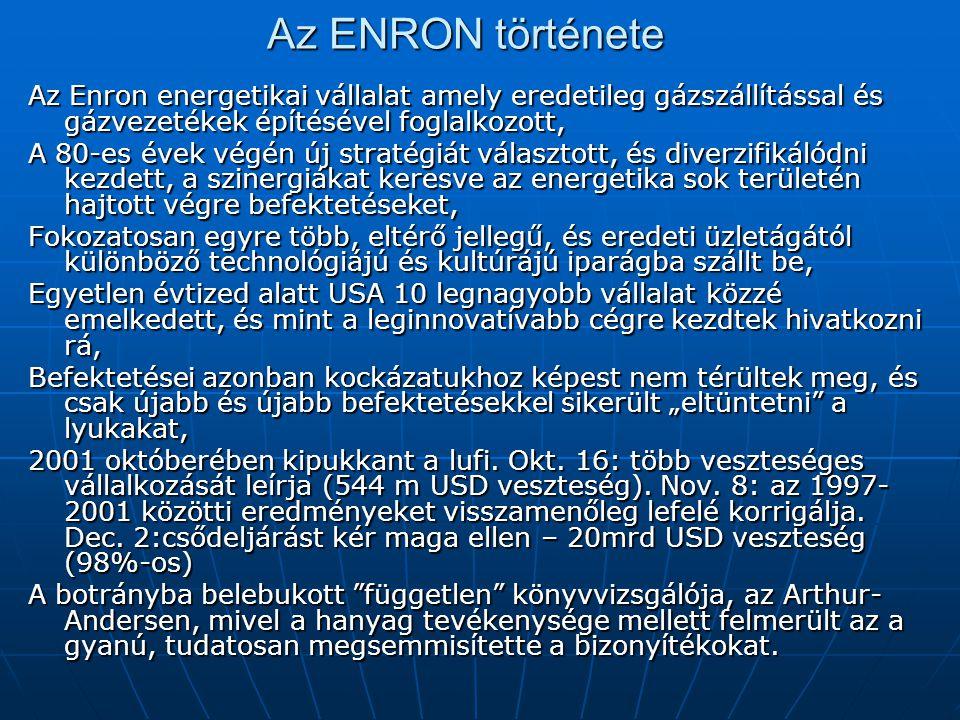 """Az ENRON története Az Enron energetikai vállalat amely eredetileg gázszállítással és gázvezetékek építésével foglalkozott, A 80-es évek végén új stratégiát választott, és diverzifikálódni kezdett, a szinergiákat keresve az energetika sok területén hajtott végre befektetéseket, Fokozatosan egyre több, eltérő jellegű, és eredeti üzletágától különböző technológiájú és kultúrájú iparágba szállt be, Egyetlen évtized alatt USA 10 legnagyobb vállalat közzé emelkedett, és mint a leginnovatívabb cégre kezdtek hivatkozni rá, Befektetései azonban kockázatukhoz képest nem térültek meg, és csak újabb és újabb befektetésekkel sikerült """"eltüntetni a lyukakat, 2001 októberében kipukkant a lufi."""
