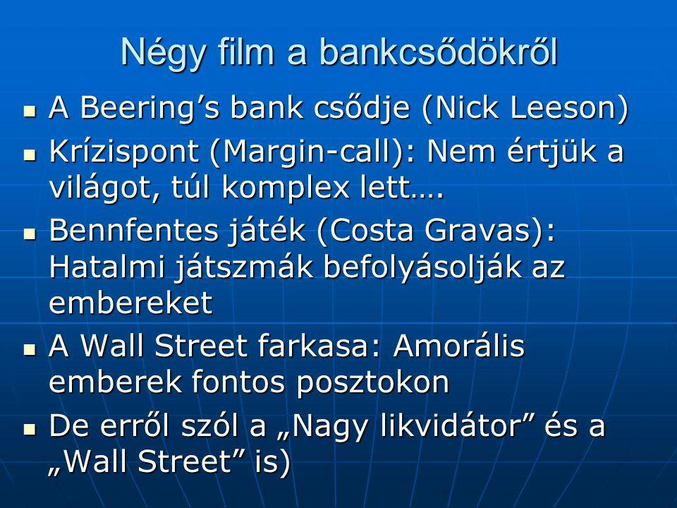 Négy film a bankcsődökről A Beering's bank csődje (Nick Leeson) A Beering's bank csődje (Nick Leeson) Krízispont (Margin-call): Nem értjük a világot, túl komplex lett….