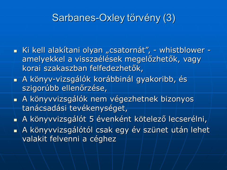 """Sarbanes-Oxley törvény (3) Ki kell alakítani olyan """"csatornát , - whistblower - amelyekkel a visszaélések megelőzhetők, vagy korai szakaszban felfedezhetők, Ki kell alakítani olyan """"csatornát , - whistblower - amelyekkel a visszaélések megelőzhetők, vagy korai szakaszban felfedezhetők, A könyv-vizsgálók korábbinál gyakoribb, és szigorúbb ellenőrzése, A könyv-vizsgálók korábbinál gyakoribb, és szigorúbb ellenőrzése, A könyvvizsgálók nem végezhetnek bizonyos tanácsadási tevékenységet, A könyvvizsgálók nem végezhetnek bizonyos tanácsadási tevékenységet, A könyvvizsgálót 5 évenként kötelező lecserélni, A könyvvizsgálót 5 évenként kötelező lecserélni, A könyvvizsgálótól csak egy év szünet után lehet valakit felvenni a céghez A könyvvizsgálótól csak egy év szünet után lehet valakit felvenni a céghez"""