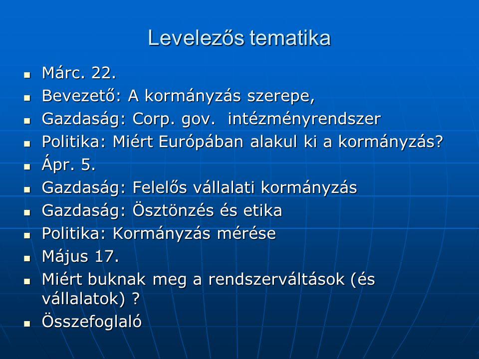 Levelezős tematika Márc. 22. Márc. 22.
