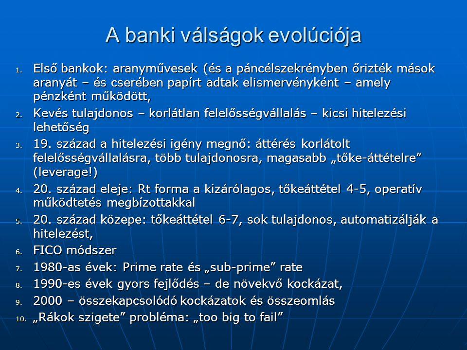 A banki válságok evolúciója 1.