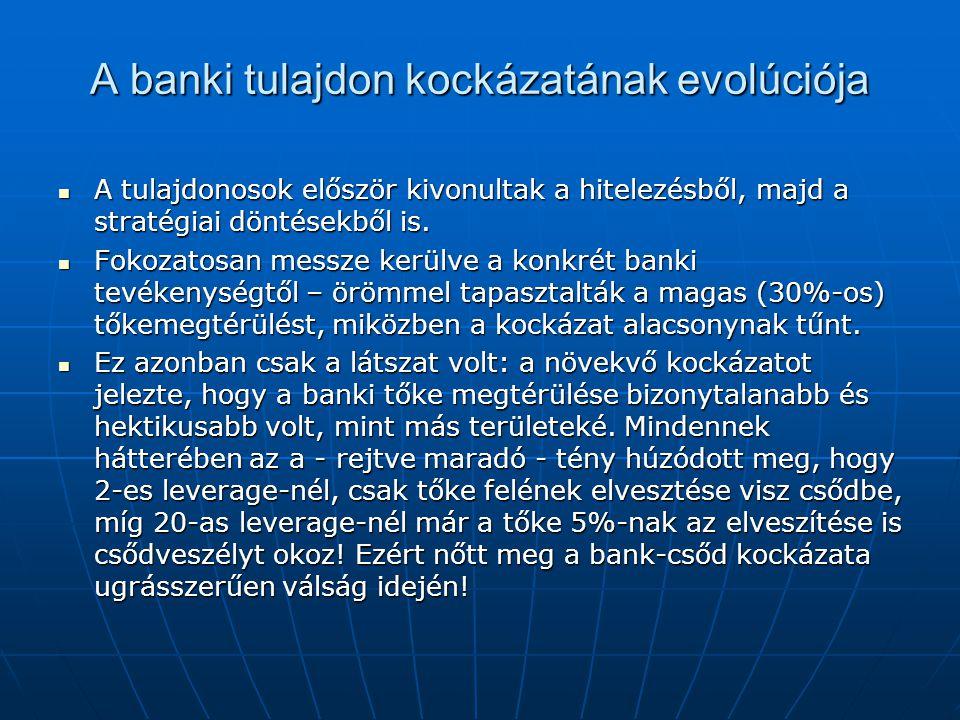 A banki tulajdon kockázatának evolúciója A tulajdonosok először kivonultak a hitelezésből, majd a stratégiai döntésekből is.