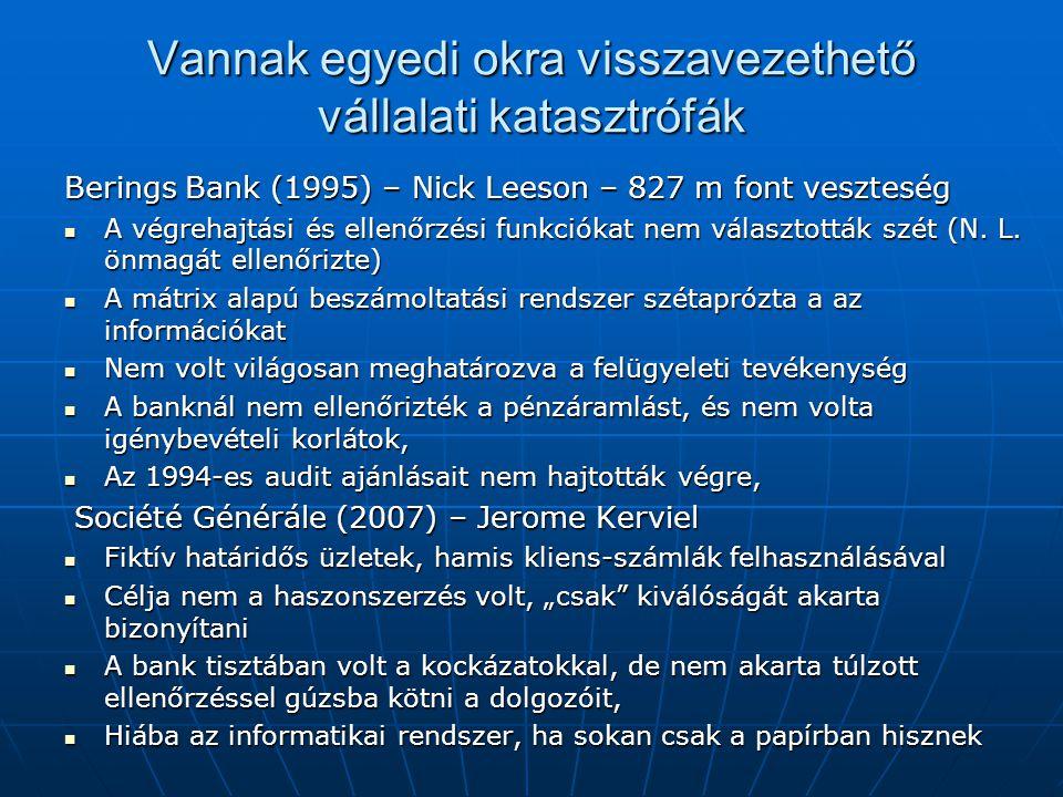 Vannak egyedi okra visszavezethető vállalati katasztrófák Berings Bank (1995) – Nick Leeson – 827 m font veszteség A végrehajtási és ellenőrzési funkciókat nem választották szét (N.