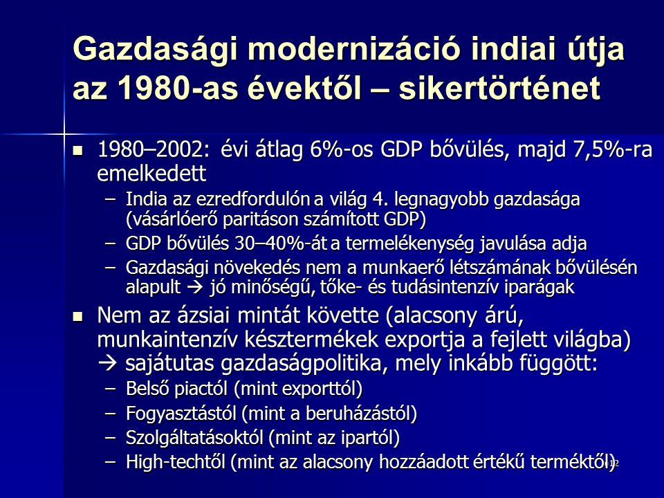 12 12 Gazdasági modernizáció indiai útja az 1980-as évektől – sikertörténet 1980–2002: évi átlag 6%-os GDP bővülés, majd 7,5%-ra emelkedett 1980–2002: