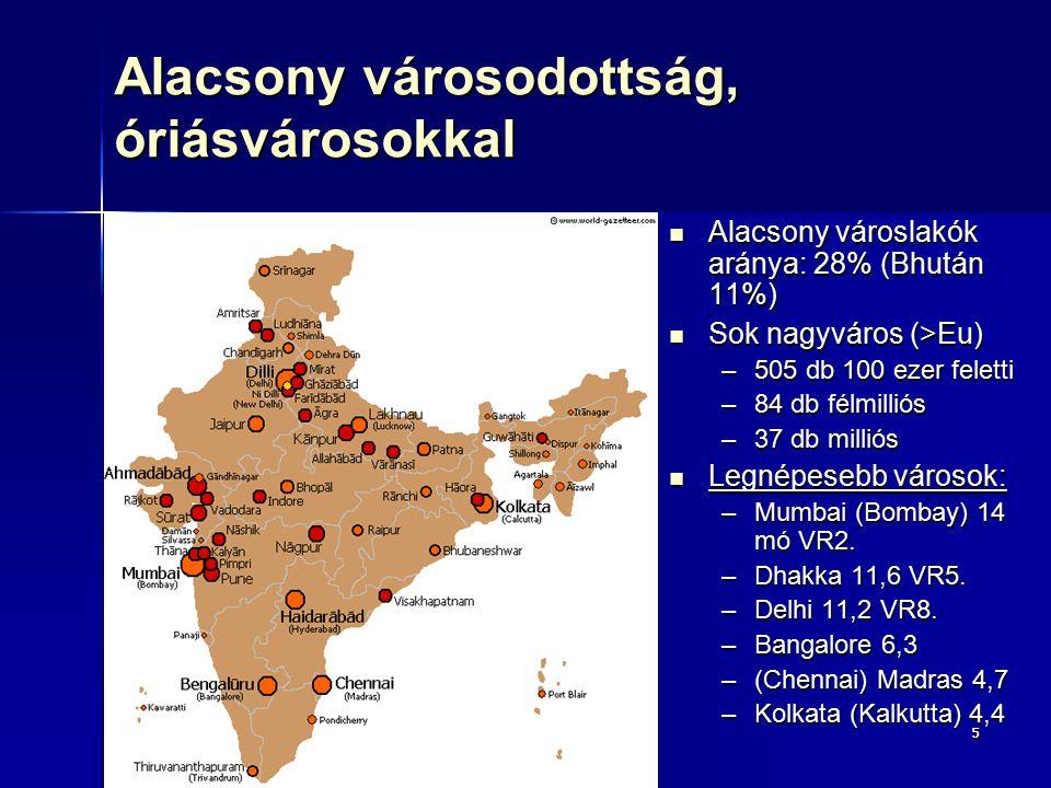 555 Alacsony városodottság, óriásvárosokkal Alacsony városlakók aránya: 28% (Bhután 11%) Alacsony városlakók aránya: 28% (Bhután 11%) Sok nagyváros (>