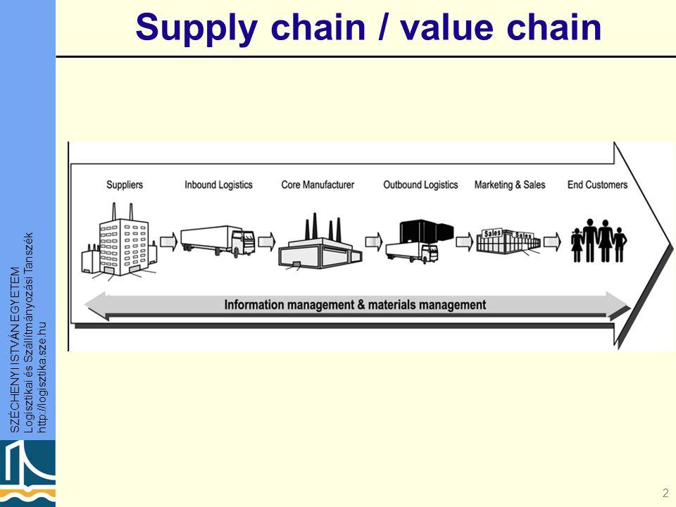 SZÉCHENYI ISTVÁN EGYETEM Logisztikai és Szállítmányozási Tanszék http://logisztika.sze.hu Supply chain / value chain 2