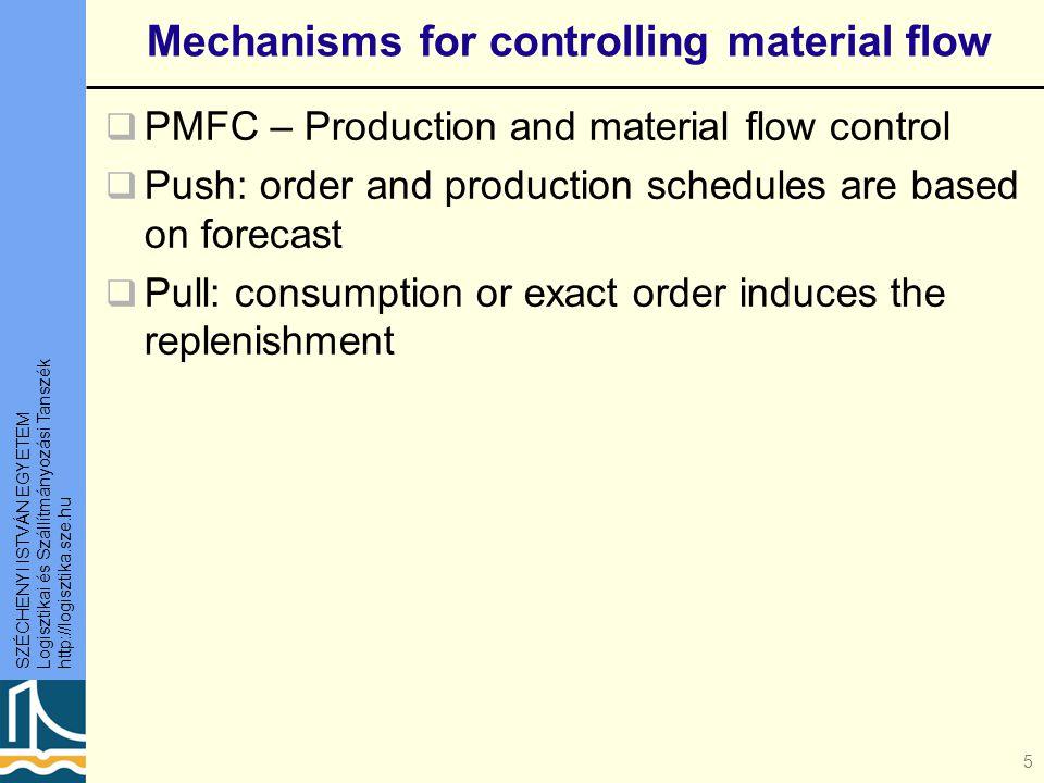 SZÉCHENYI ISTVÁN EGYETEM Logisztikai és Szállítmányozási Tanszék http://logisztika.sze.hu Mechanisms for controlling material flow  PMFC – Production