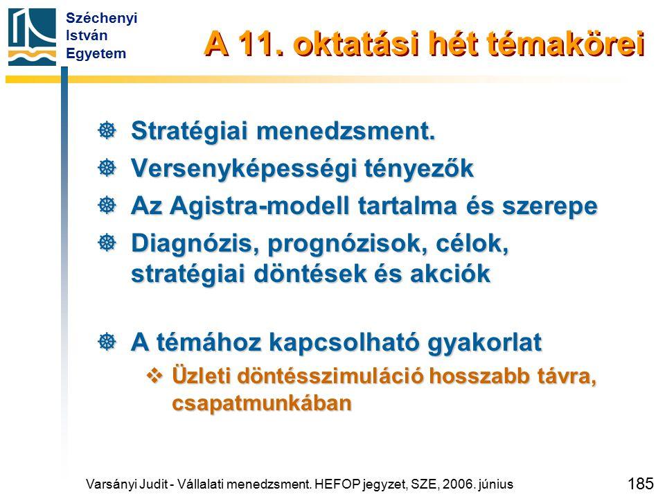 Széchenyi István Egyetem 185 A 11. oktatási hét témakörei  Stratégiai menedzsment.  Versenyképességi tényezők  Az Agistra-modell tartalma és szerep