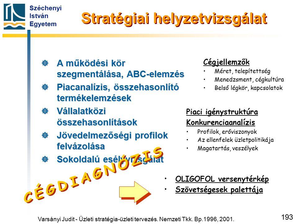 Széchenyi István Egyetem 193  A működési kör szegmentálása, ABC-elemzés  Piacanalízis, összehasonlító termékelemzések  Vállalatközi összehasonlítás