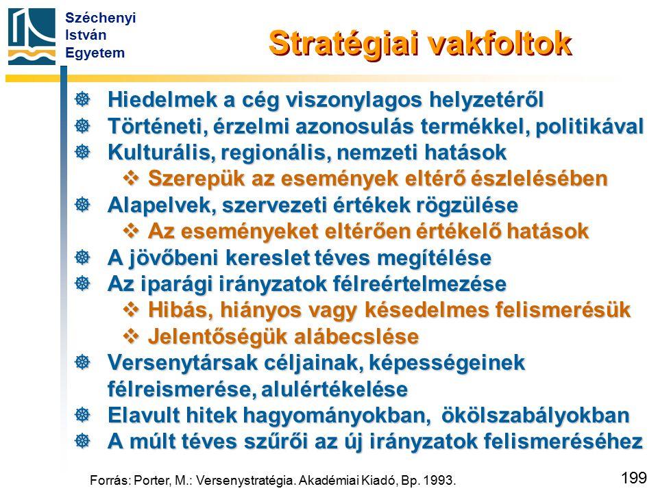 Széchenyi István Egyetem 199 Forrás: Porter, M.: Versenystratégia. Akadémiai Kiadó, Bp. 1993. Stratégiai vakfoltok  Hiedelmek a cég viszonylagos hely
