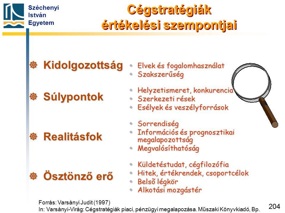 Széchenyi István Egyetem 204 Cégstratégiák értékelési szempontjai KKKKidolgozottság SSSSúlypontok RRRRealitásfok ÖÖÖÖsztönző erő wElve