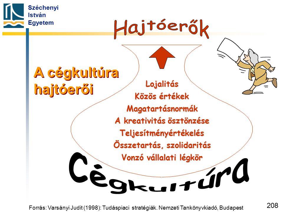 Széchenyi István Egyetem 208 Lojalitás Közös értékek Magatartásnormák A kreativitás ösztönzése Teljesítményértékelés Összetartás, szolidaritás Vonzó v