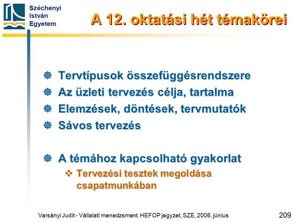 Széchenyi István Egyetem 209 A 12. oktatási hét témakörei  Tervtípusok összefüggésrendszere  Az üzleti tervezés célja, tartalma  Elemzések, döntése