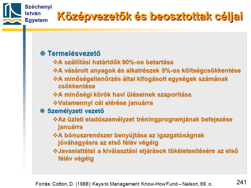 Széchenyi István Egyetem 241  Termelésvezető  A szállítási határidők 90%-os betartása  A vásárolt anyagok és alkatrészek 5%-os költségcsökkentése 
