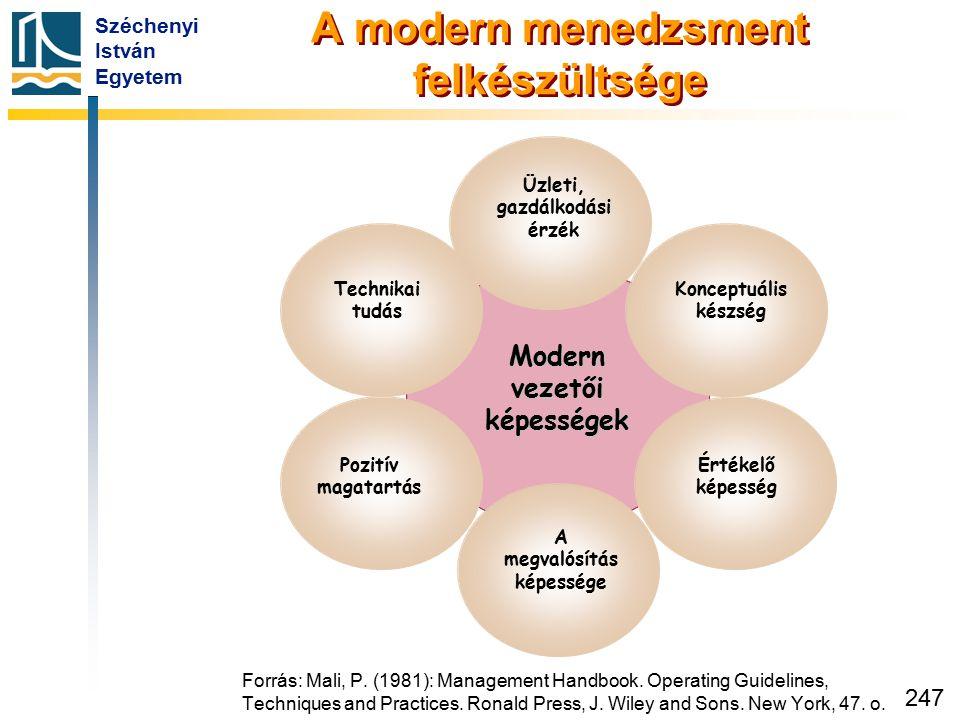 Széchenyi István Egyetem 247 Modern vezetői képességek Forrás: Mali, P. (1981): Management Handbook. Operating Guidelines, Techniques and Practices. R