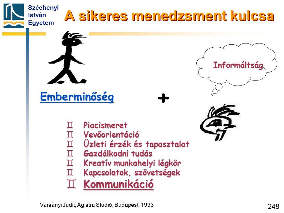 Széchenyi István Egyetem 248 Emberminőség `Piacismeret `Vevőorientáció `Üzleti érzék és tapasztalat `Gazdálkodni tudás `Kreatív munkahelyi légkör `Kap