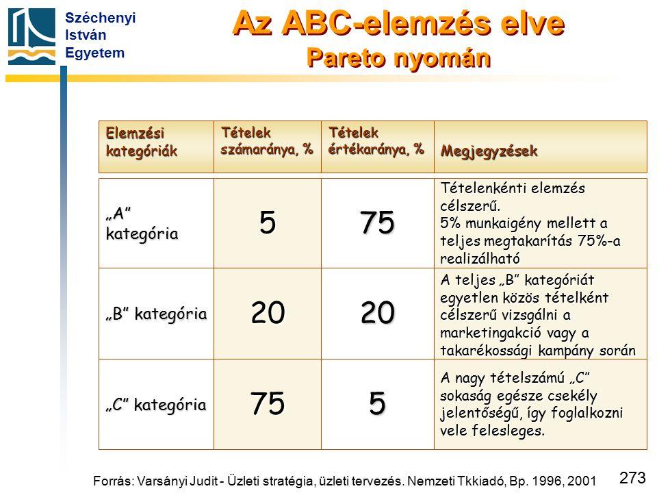 """Széchenyi István Egyetem 273 Az ABC-elemzés elve Pareto nyomán Elemzési kategóriák """"A"""" kategória """"B"""" kategória """"C"""" kategória Tételek számaránya, % 5 2"""