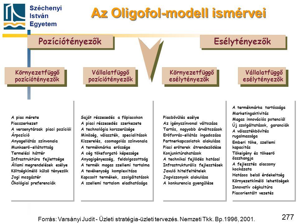 Széchenyi István Egyetem 277 Pozíciótényezők Esélytényezők Környezetfüggő pozíciótényezők Környezetfüggő pozíciótényezők Vállalatfüggő pozíciótényezők