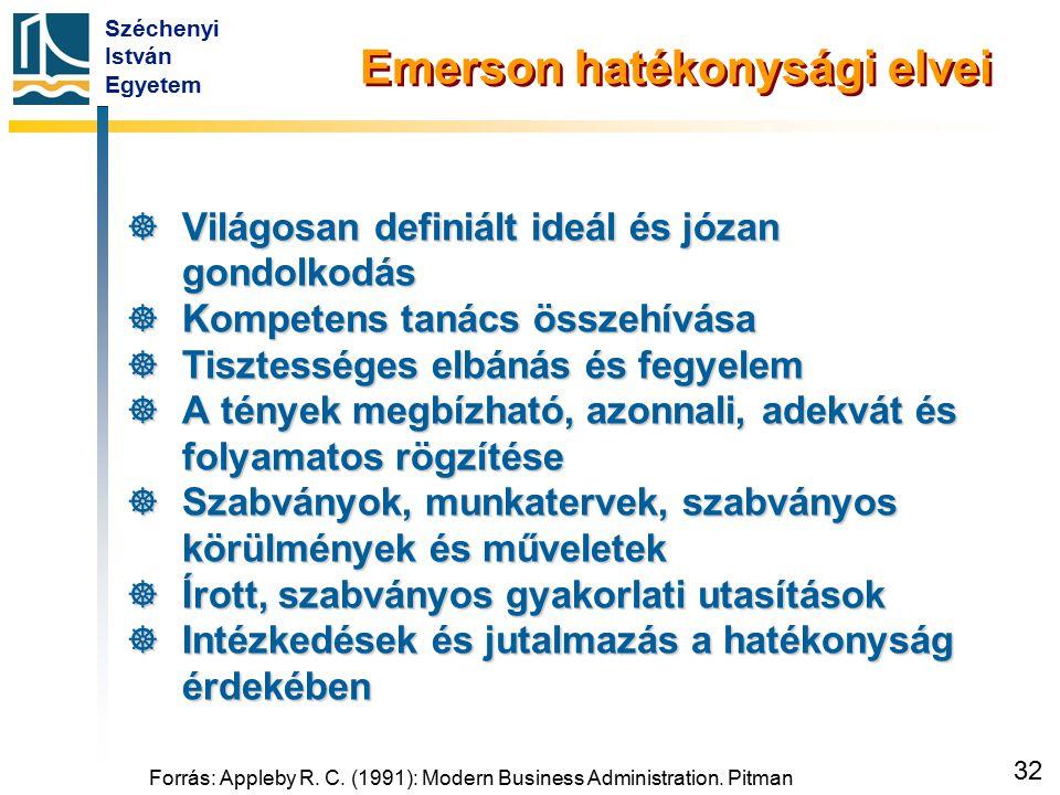Széchenyi István Egyetem 32 Emerson hatékonysági elvei  Világosan definiált ideál és józan gondolkodás  Kompetens tanács összehívása  Tisztességes