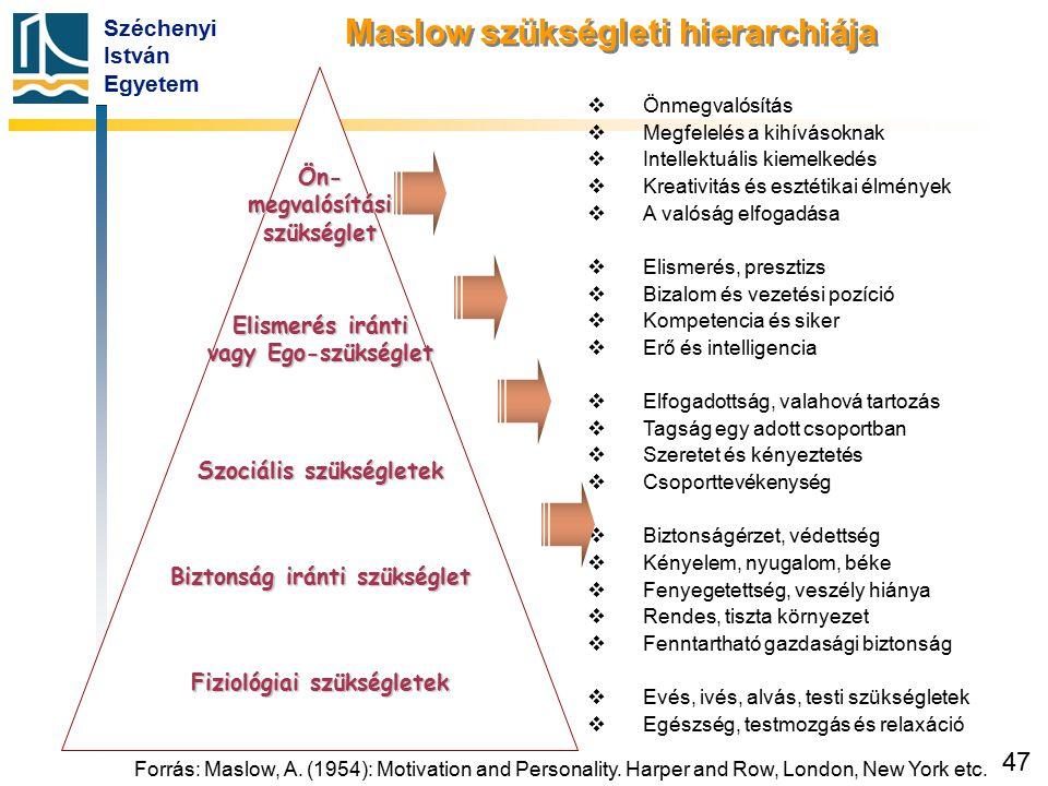 Széchenyi István Egyetem 47 Ön- megvalósítási szükséglet Elismerés iránti vagy Ego-szükséglet Szociális szükségletek Biztonság iránti szükséglet Fizio