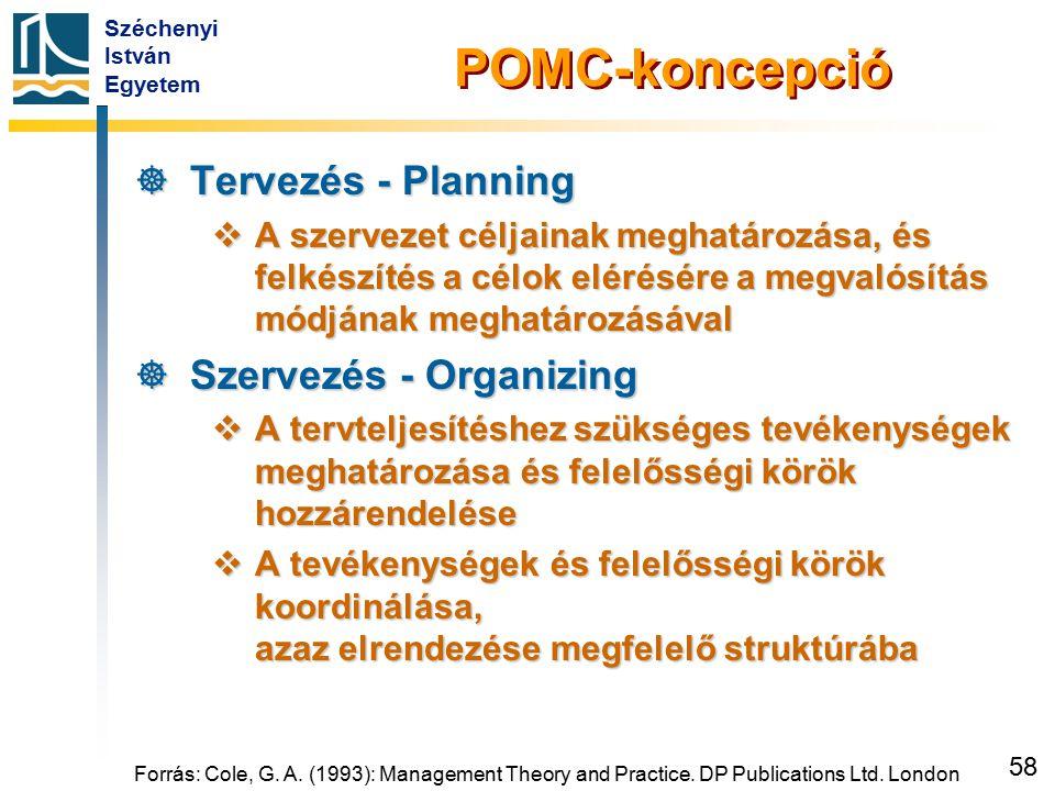 Széchenyi István Egyetem 58 Forrás: Cole, G. A. (1993): Management Theory and Practice. DP Publications Ltd. London POMC-koncepció  Tervezés - Planni