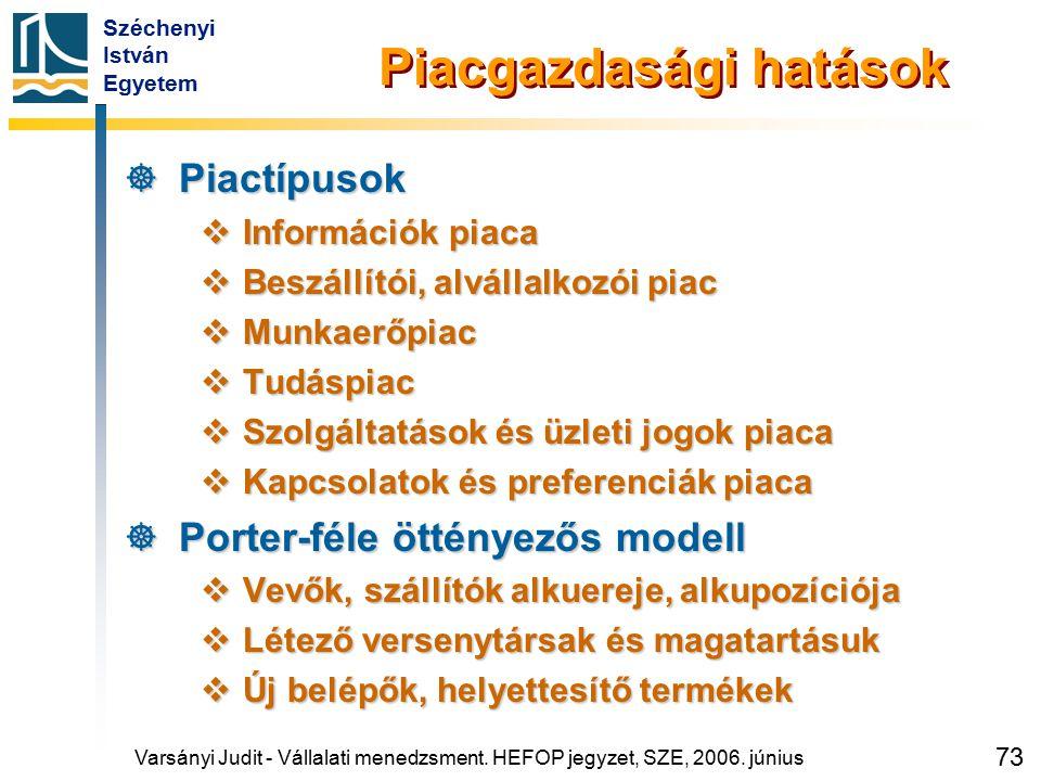 Széchenyi István Egyetem 73 Piacgazdasági hatások  Piactípusok  Információk piaca  Beszállítói, alvállalkozói piac  Munkaerőpiac  Tudáspiac  Szo