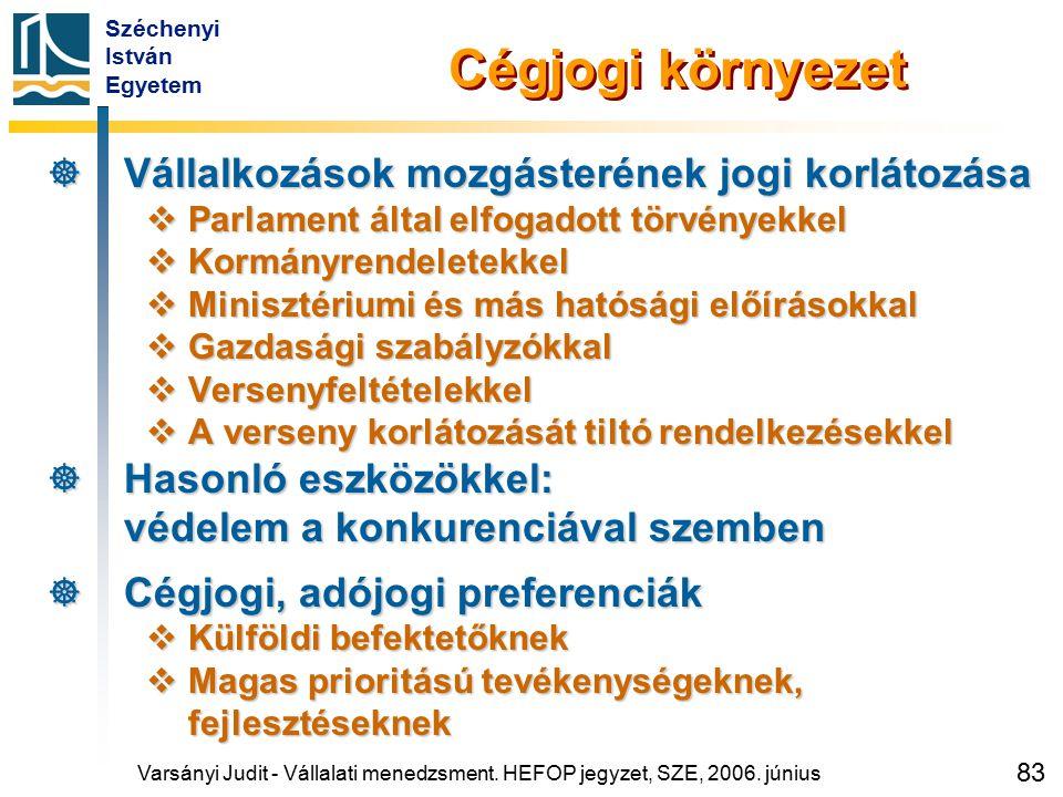 Széchenyi István Egyetem 83 Cégjogi környezet  Vállalkozások mozgásterének jogi korlátozása  Parlament által elfogadott törvényekkel  Kormányrendel